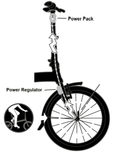 Technical drawing of the Reecharge on a bike